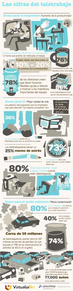infografia_las_cifras_del_teletrabajo