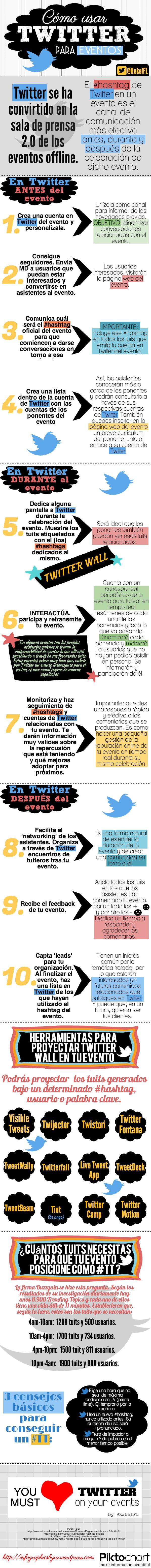 Como usar Twitter para Eventos