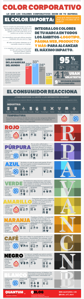 Infografía. Tu color corporativo