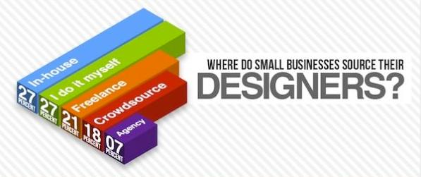 dove-i-piccoli-business-trovano-i-loro-designers (1)