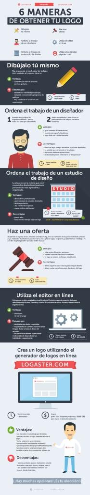 logaster_spanish