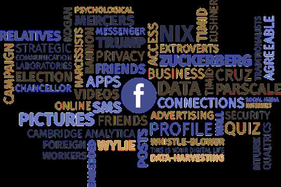 7 Cosas que quizá no sabías acerca de Facebook y la privacidad-unaperlaenlared