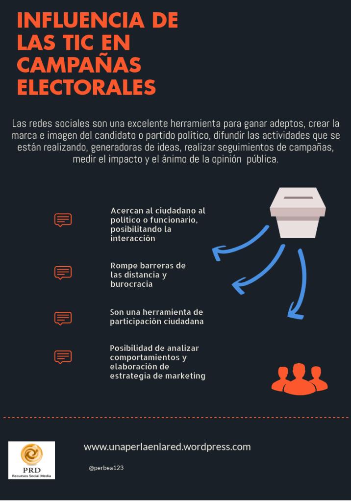 Influcencia de las Tics en Campañas electorales