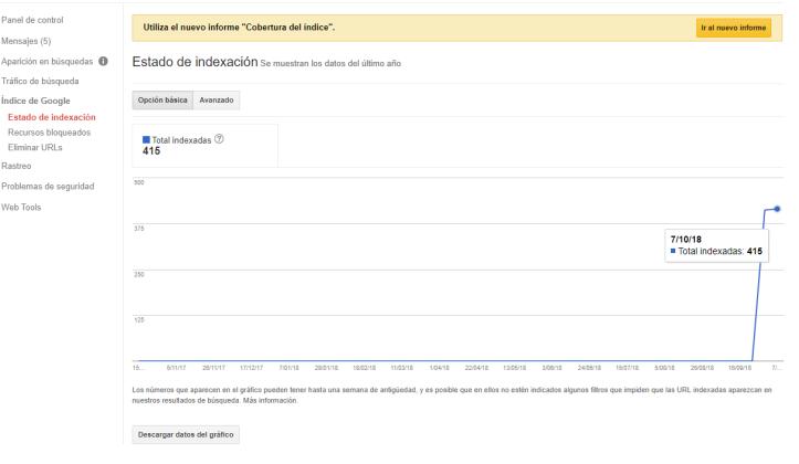 resultado nueva indexacion luego de depuracion