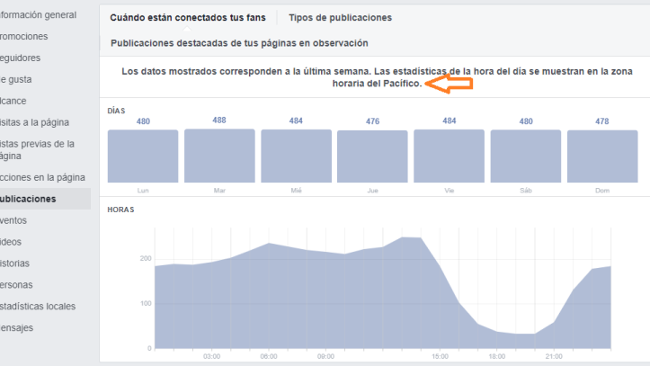 estadística zona pacífico facebook