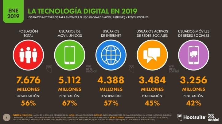 informe Digital 2019 visión global - imagen de We Are Social ES